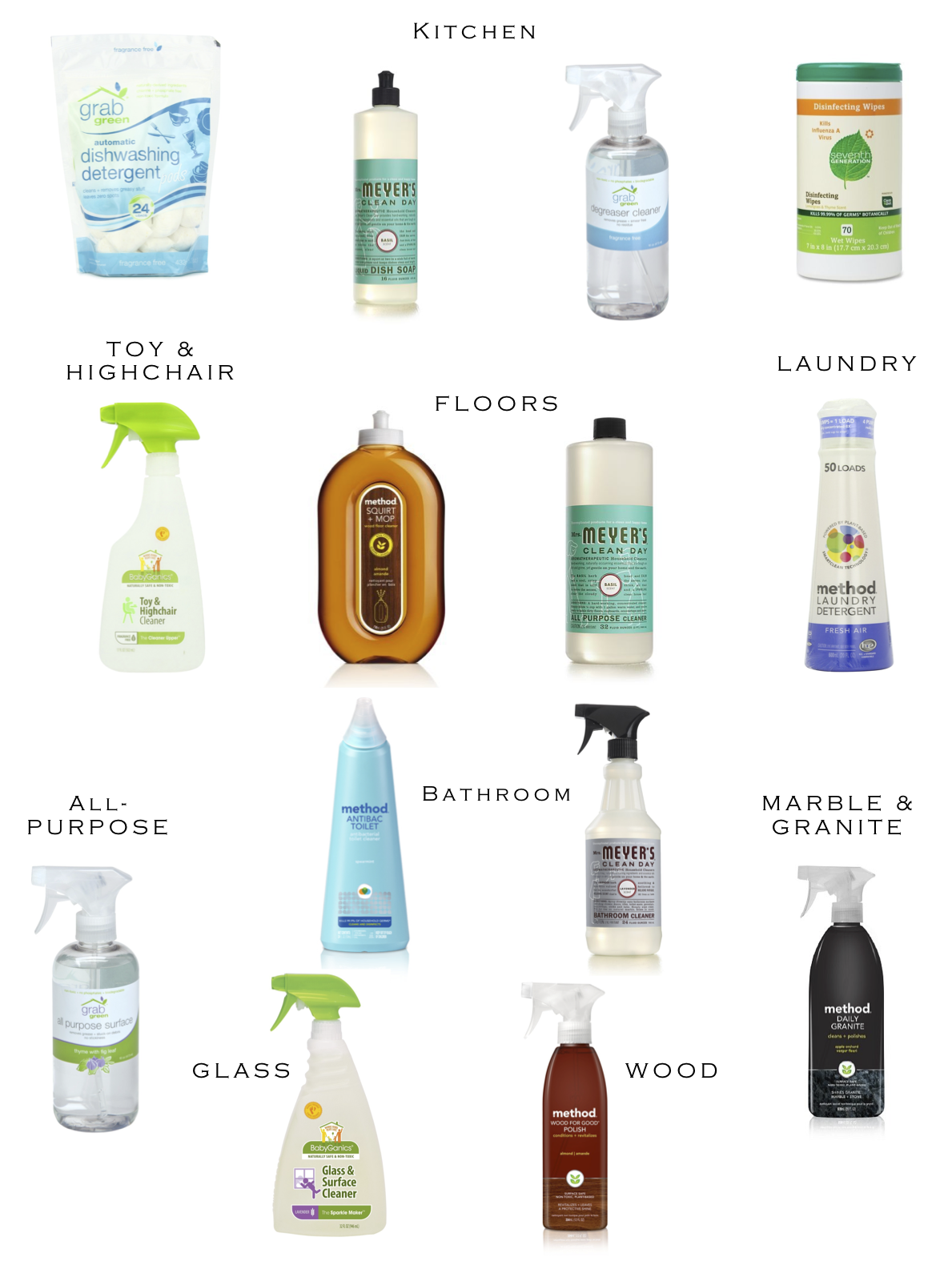 Best Natural Non Toxic Cleaning Products
